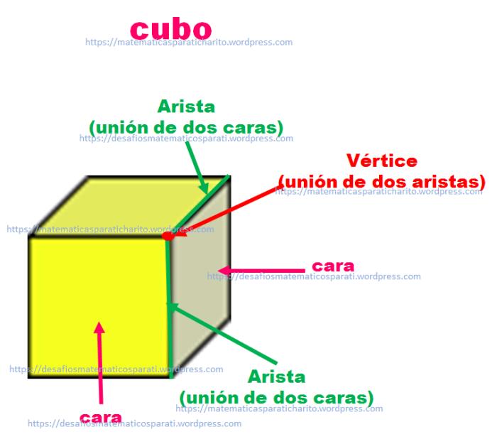 Numero Plano De Cul-77036